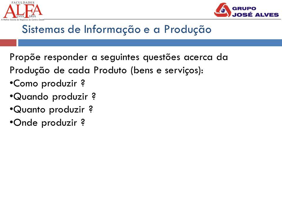 Propõe responder a seguintes questões acerca da Produção de cada Produto (bens e serviços): Como produzir .