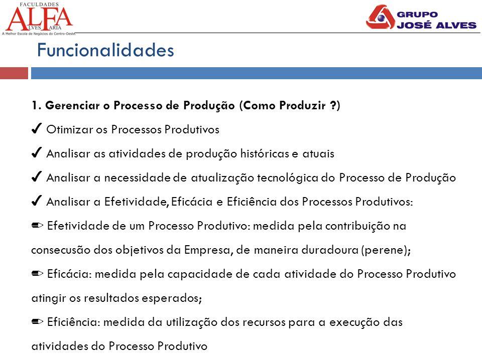 Funcionalidades 1. Gerenciar o Processo de Produção (Como Produzir ?) ✔ Otimizar os Processos Produtivos ✔ Analisar as atividades de produção históric