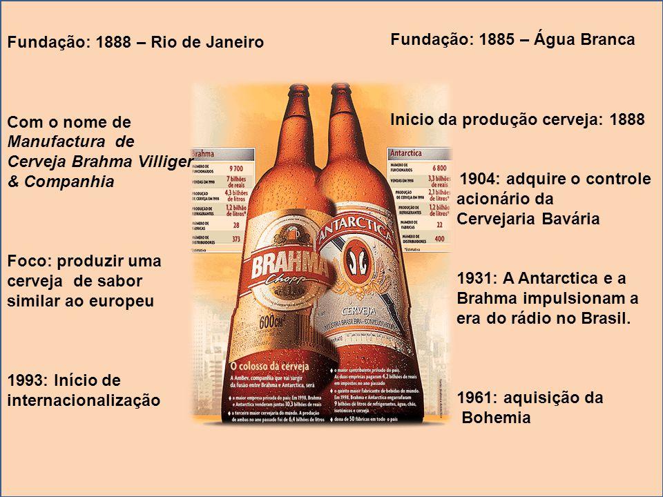 Fundação: 1885 – Água Branca Inicio da produção cerveja: 1888 1904: adquire o controle acionário da Cervejaria Bavária 1931: A Antarctica e a Brahma i