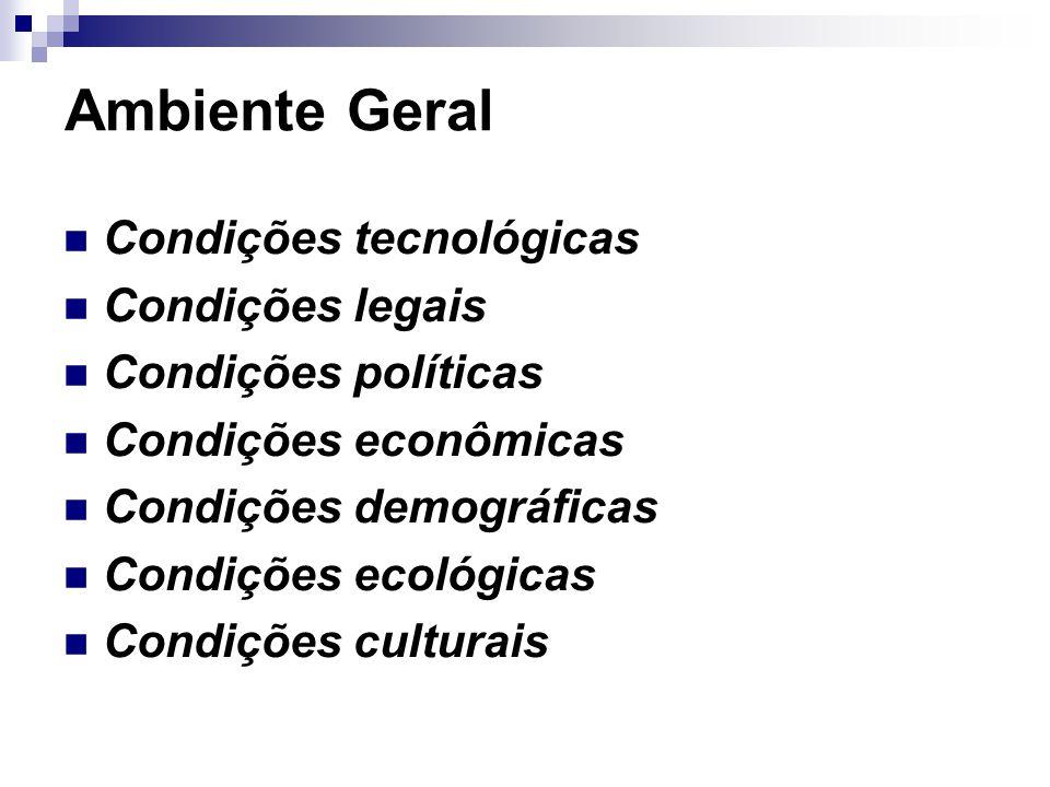 Ambiente Geral Condições tecnológicas Condições legais Condições políticas Condições econômicas Condições demográficas Condições ecológicas Condições