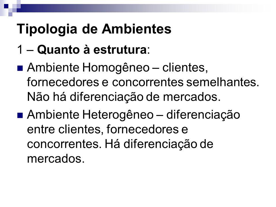 Tipologia de Ambientes 1 – Quanto à estrutura: Ambiente Homogêneo – clientes, fornecedores e concorrentes semelhantes. Não há diferenciação de mercado