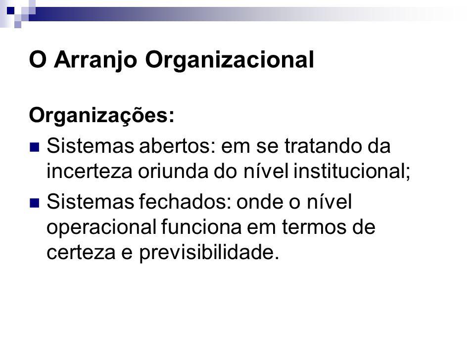 O Arranjo Organizacional Organizações: Sistemas abertos: em se tratando da incerteza oriunda do nível institucional; Sistemas fechados: onde o nível o
