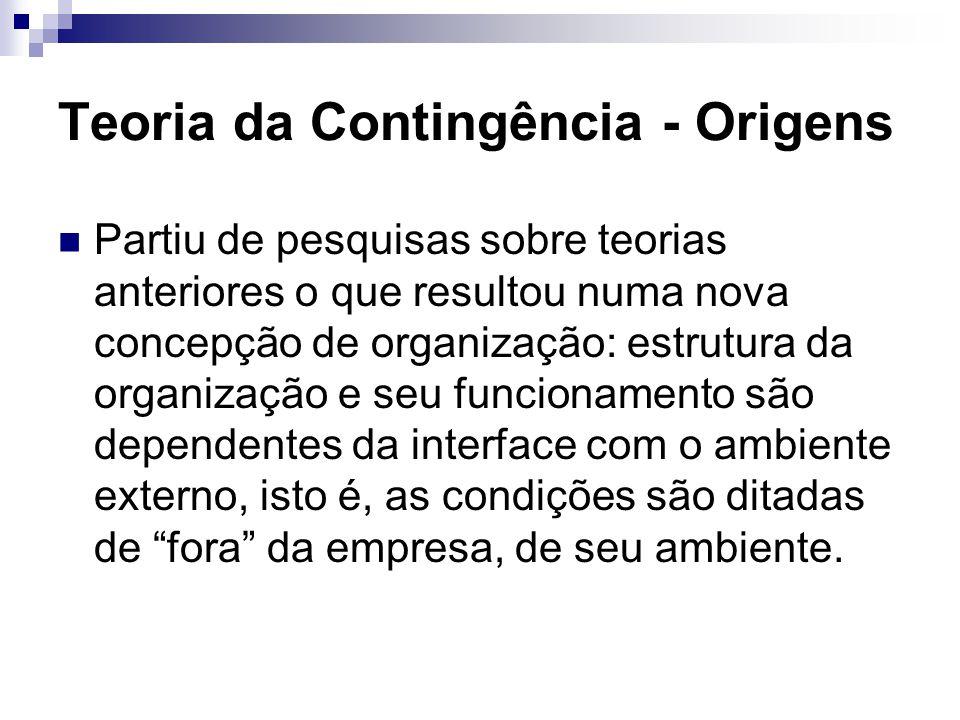 Teoria da Contingência - Origens Partiu de pesquisas sobre teorias anteriores o que resultou numa nova concepção de organização: estrutura da organiza