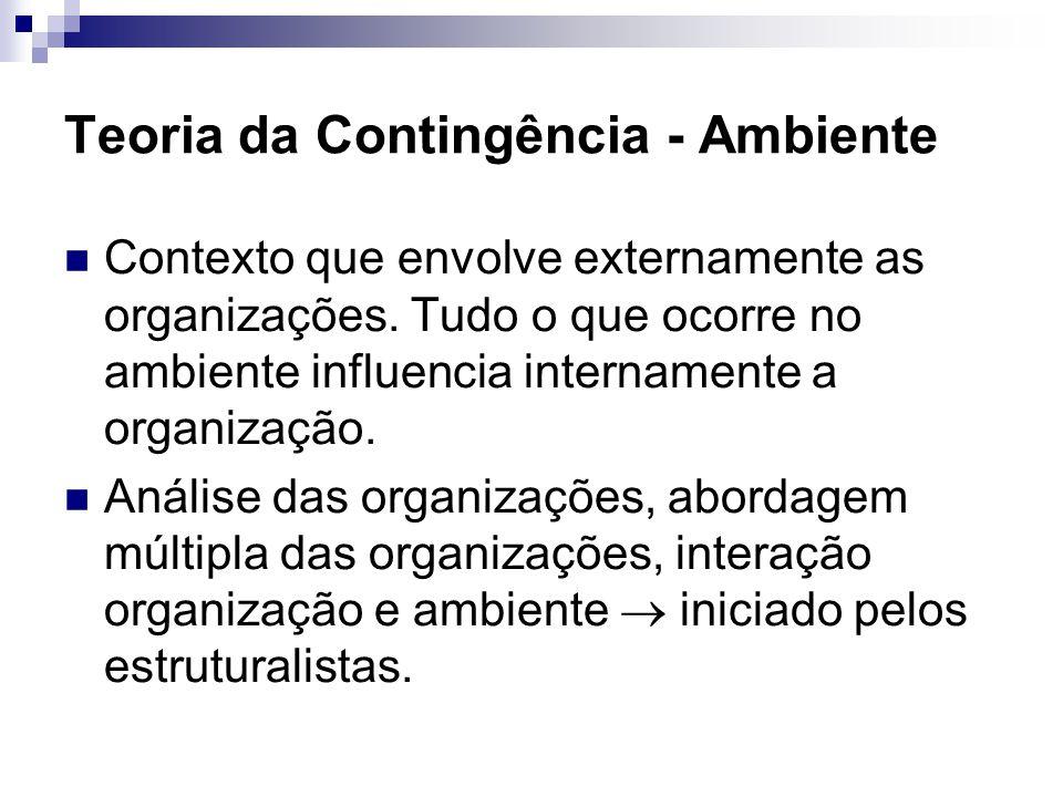 Teoria da Contingência - Ambiente Contexto que envolve externamente as organizações. Tudo o que ocorre no ambiente influencia internamente a organizaç