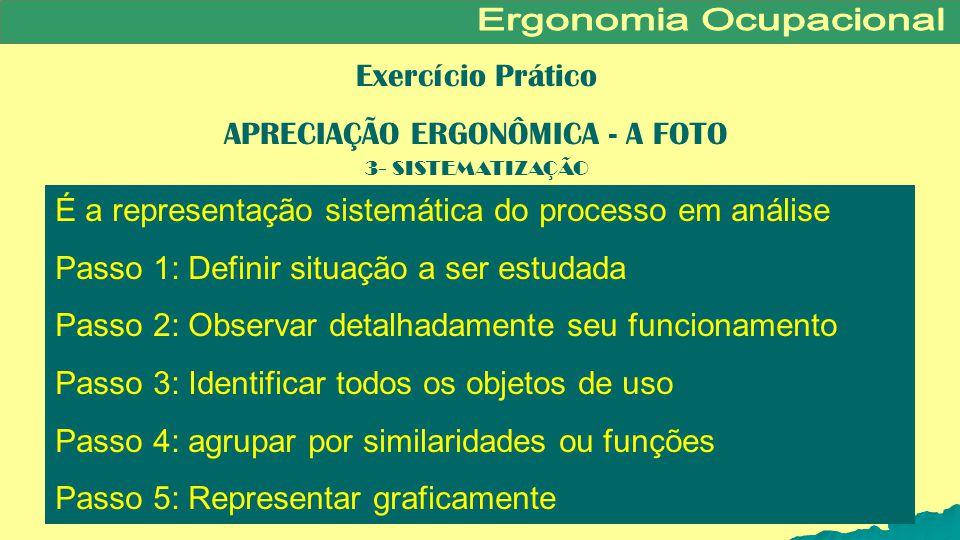 Exercício Prático APRECIAÇÃO ERGONÔMICA - A FOTO 3- SISTEMATIZAÇÃO É a representação sistemática do processo em análise Passo 1: Definir situação a ser estudada Passo 2: Observar detalhadamente seu funcionamento Passo 3: Identificar todos os objetos de uso Passo 4: agrupar por similaridades ou funções Passo 5: Representar graficamente