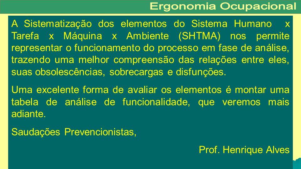 A Sistematização dos elementos do Sistema Humano x Tarefa x Máquina x Ambiente (SHTMA) nos permite representar o funcionamento do processo em fase de
