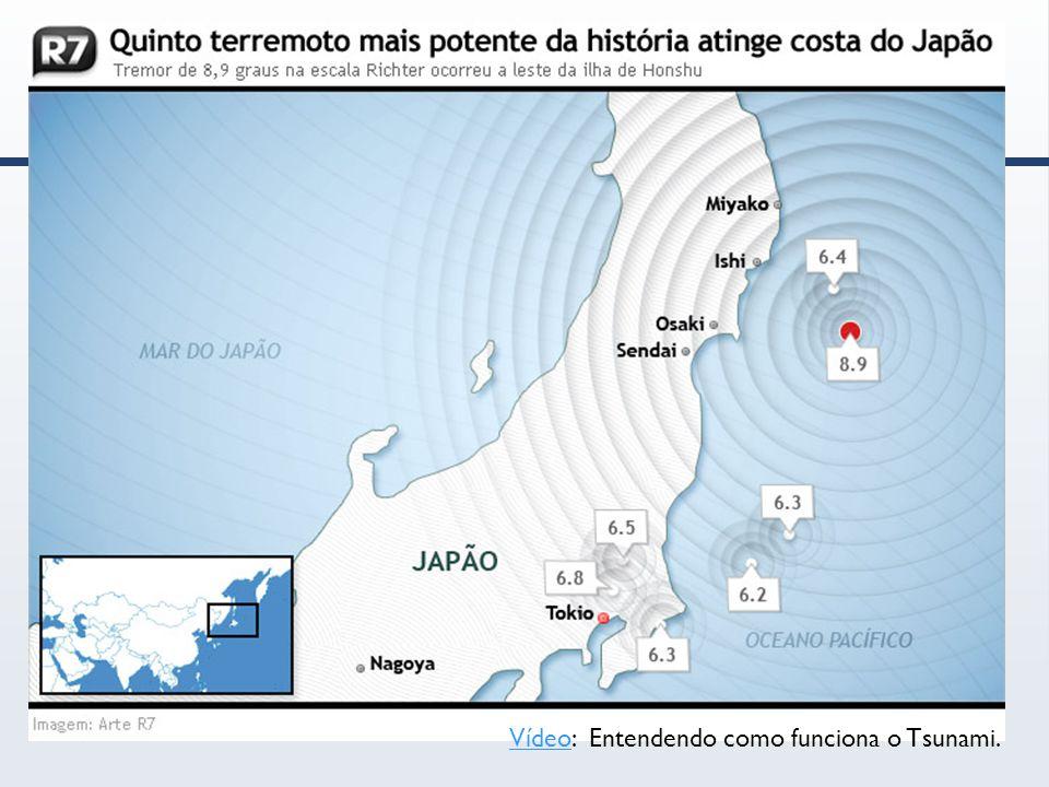 VídeoVídeo: Entendendo como funciona o Tsunami.