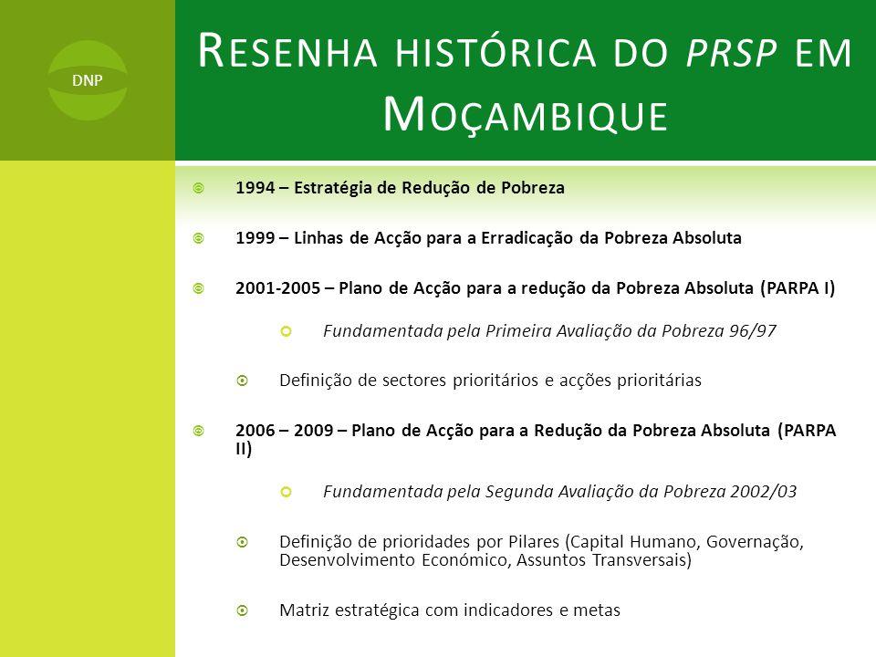 R ESENHA HISTÓRICA DO PRSP EM M OÇAMBIQUE  1994 – Estratégia de Redução de Pobreza  1999 – Linhas de Acção para a Erradicação da Pobreza Absoluta  2001-2005 – Plano de Acção para a redução da Pobreza Absoluta (PARPA I) Fundamentada pela Primeira Avaliação da Pobreza 96/97  Definição de sectores prioritários e acções prioritárias  2006 – 2009 – Plano de Acção para a Redução da Pobreza Absoluta (PARPA II) Fundamentada pela Segunda Avaliação da Pobreza 2002/03  Definição de prioridades por Pilares (Capital Humano, Governação, Desenvolvimento Económico, Assuntos Transversais)  Matriz estratégica com indicadores e metas DNP