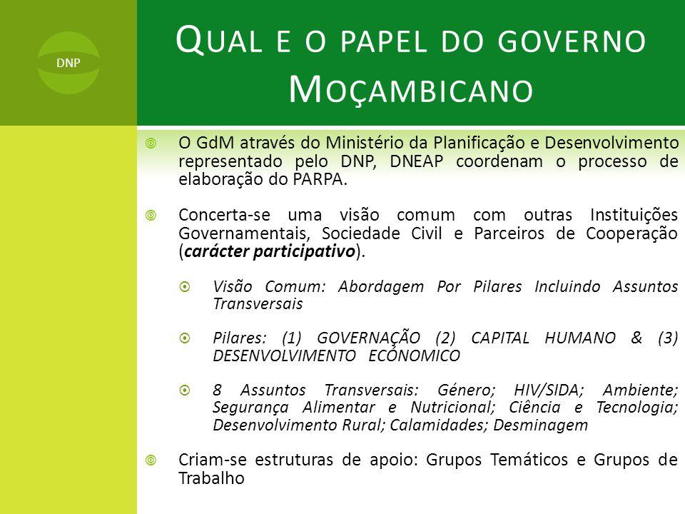  O GdM através do Ministério da Planificação e Desenvolvimento representado pelo DNP, DNEAP coordenam o processo de elaboração do PARPA.  Concerta-s