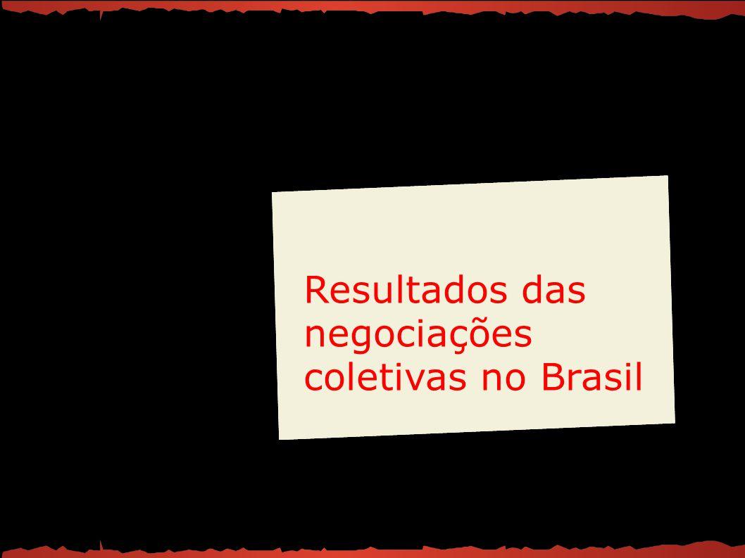 Resultados das negociações coletivas no Brasil