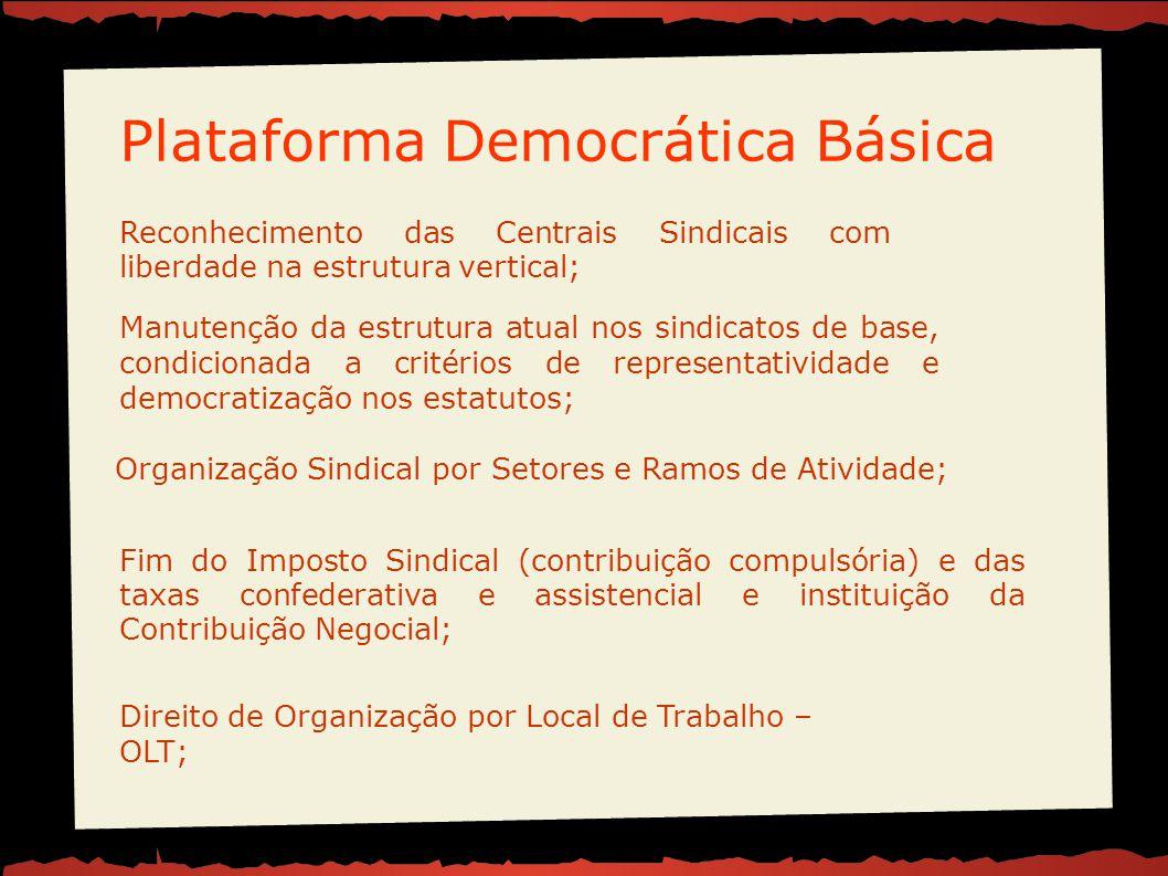 Direito de Organização por Local de Trabalho – OLT; Fim do Imposto Sindical (contribuição compulsória) e das taxas confederativa e assistencial e inst