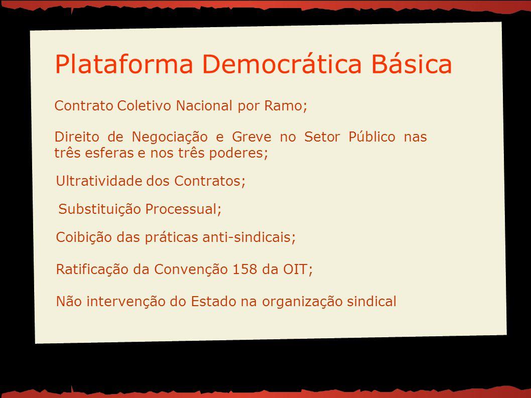 Coibição das práticas anti-sindicais; Substituição Processual; Ultratividade dos Contratos; Direito de Negociação e Greve no Setor Público nas três es