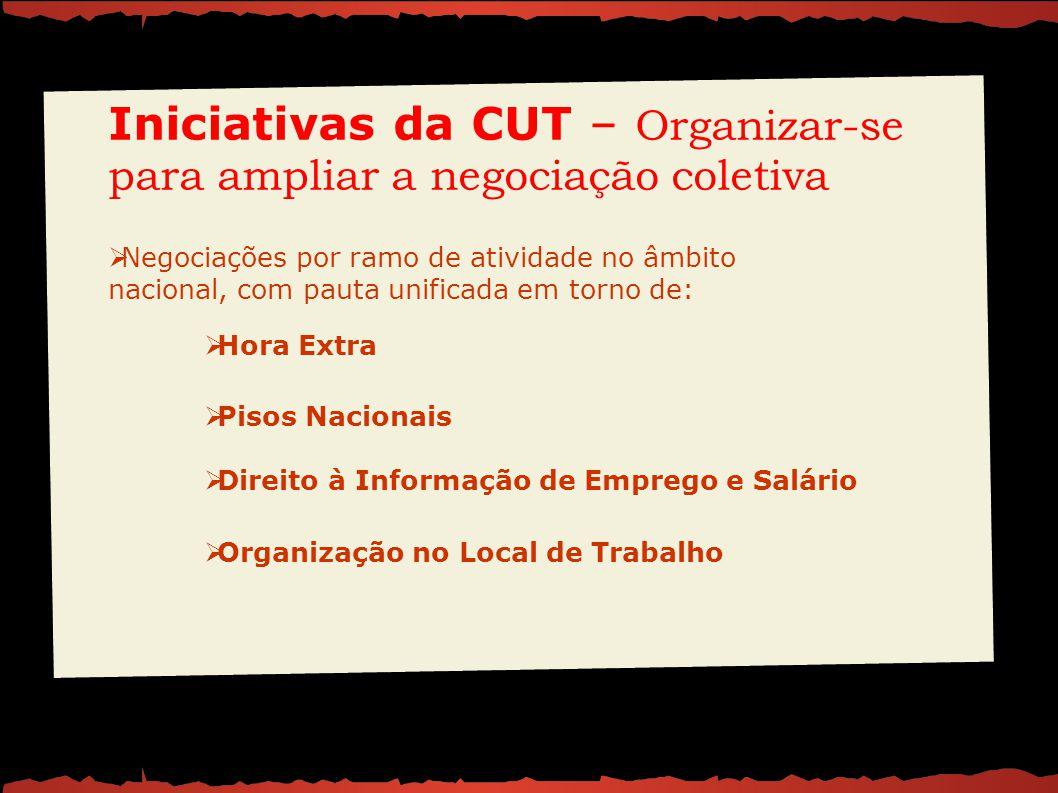  Organização no Local de Trabalho  Direito à Informação de Emprego e Salário  Pisos Nacionais  Hora Extra  Negociações por ramo de atividade no âmbito nacional, com pauta unificada em torno de: Iniciativas da CUT – Organizar-se para ampliar a negociação coletiva