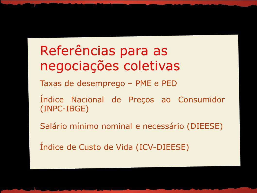 Índice de Custo de Vida (ICV-DIEESE) Salário mínimo nominal e necessário (DIEESE) Índice Nacional de Preços ao Consumidor (INPC-IBGE) Taxas de desempr