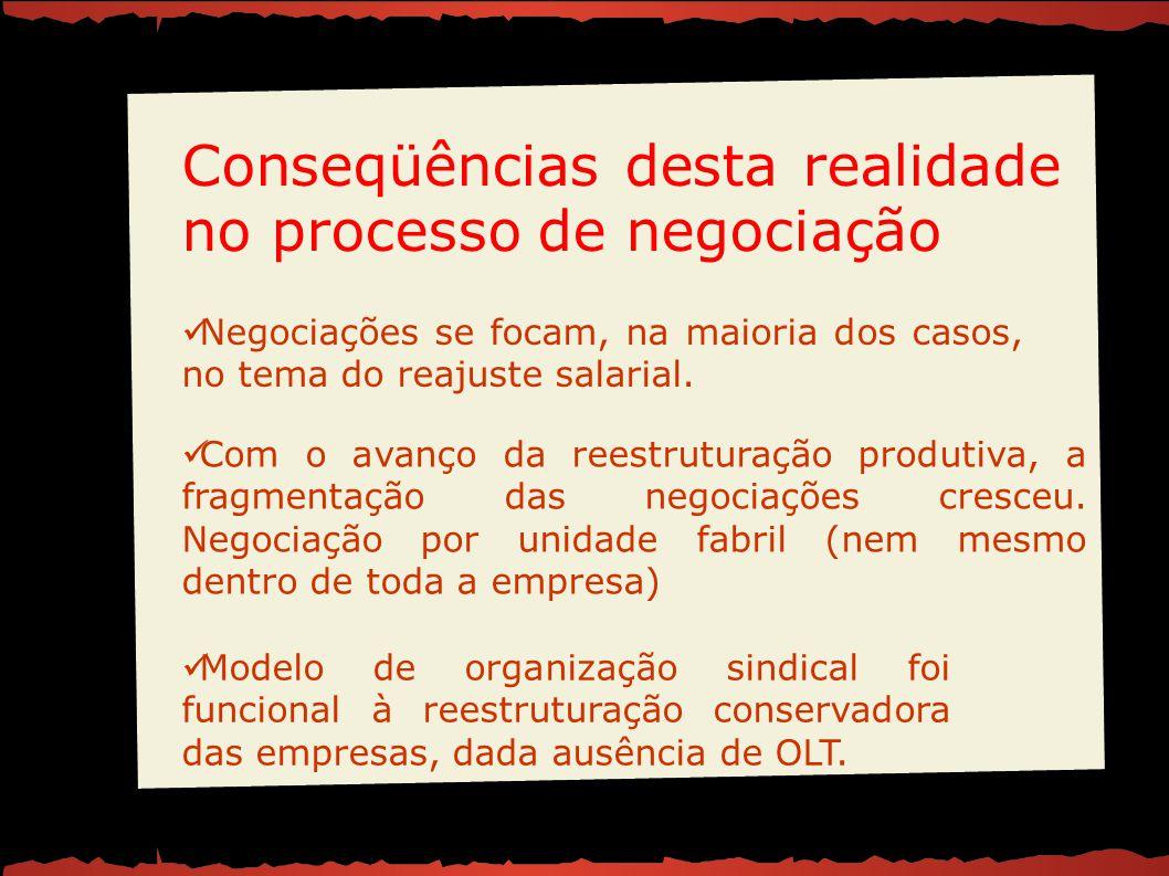 Modelo de organização sindical foi funcional à reestruturação conservadora das empresas, dada ausência de OLT. Com o avanço da reestruturação produtiv