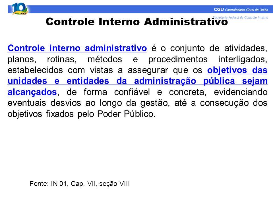 Controle Interno Administrativo Controle interno administrativo é o conjunto de atividades, planos, rotinas, métodos e procedimentos interligados, est