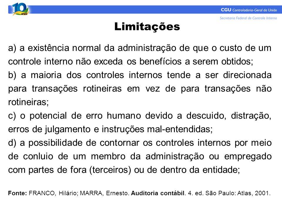 Limitações a) a existência normal da administração de que o custo de um controle interno não exceda os benefícios a serem obtidos; b) a maioria dos co