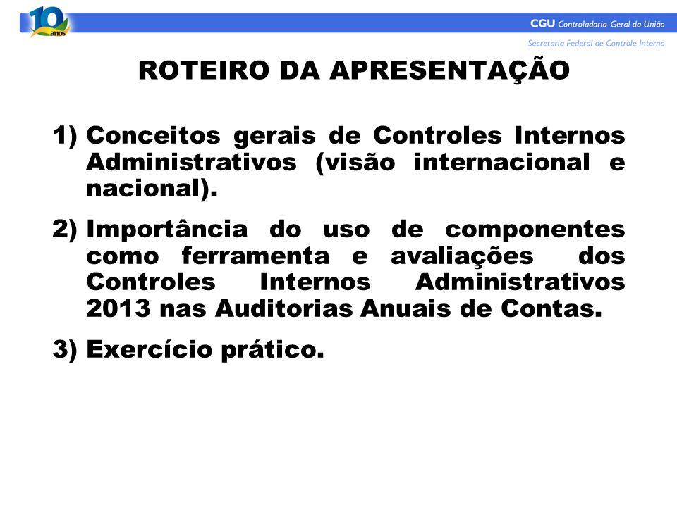 Governança & Controles Internos