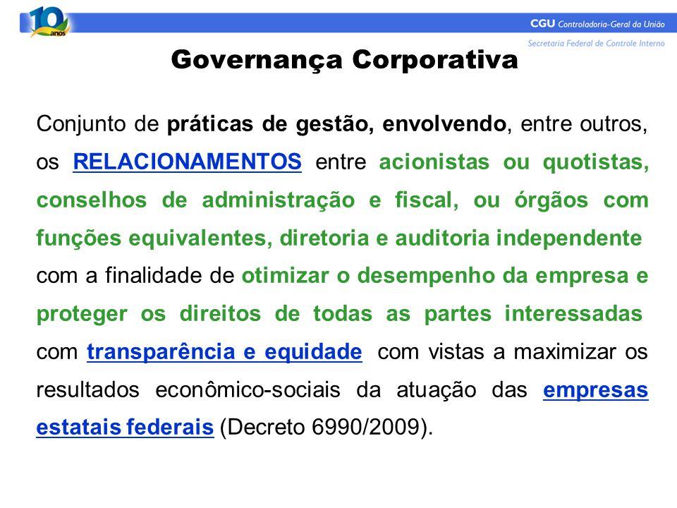 Governança Corporativa Conjunto de práticas de gestão, envolvendo, entre outros, os RELACIONAMENTOS entreeacionistas ou quotistas, conselhos de admini