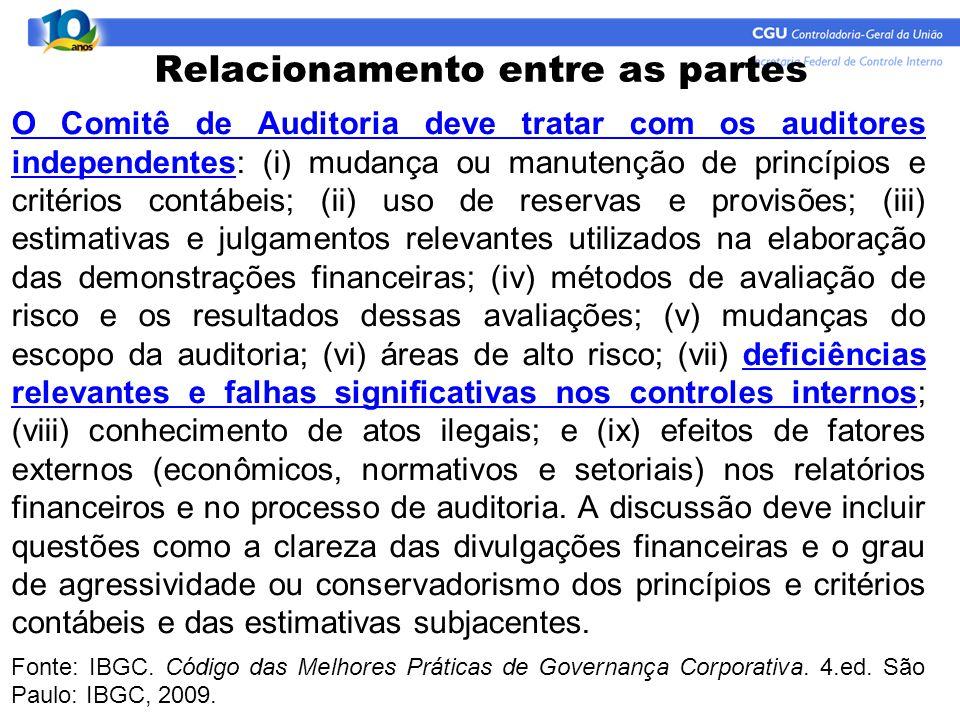 O Comitê de Auditoria deve tratar com os auditores independentes: (i) mudança ou manutenção de princípios e critérios contábeis; (ii) uso de reservas