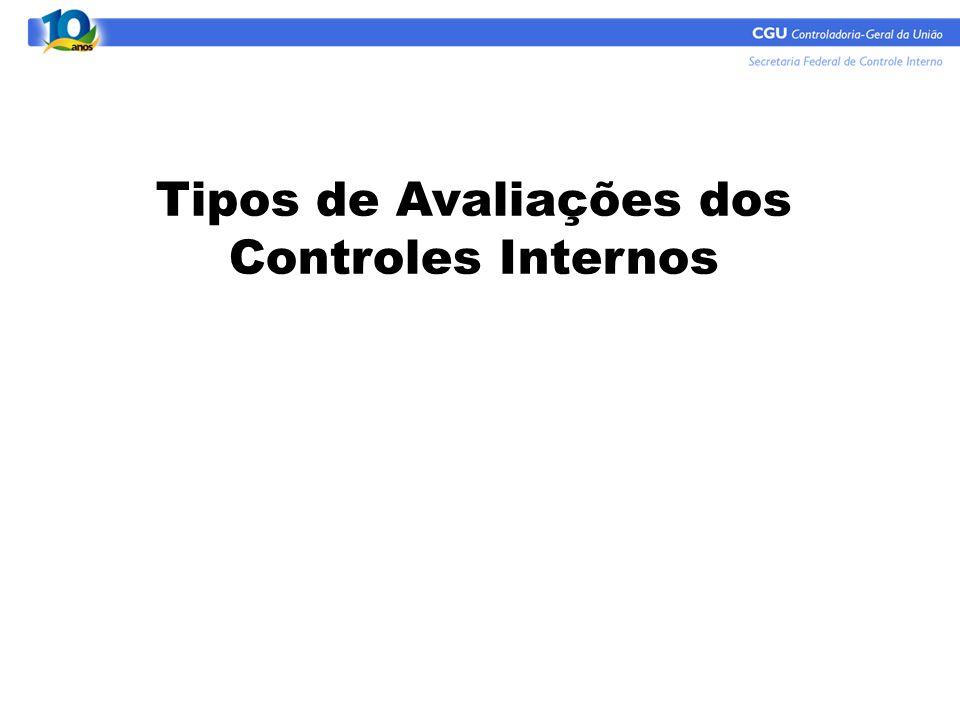 Tipos de Avaliações dos Controles Internos
