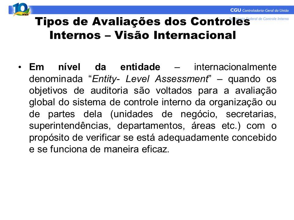 """Tipos de Avaliações dos Controles Internos – Visão Internacional Em nível da entidade – internacionalmente denominada """"Entity- Level Assessment"""" – qua"""