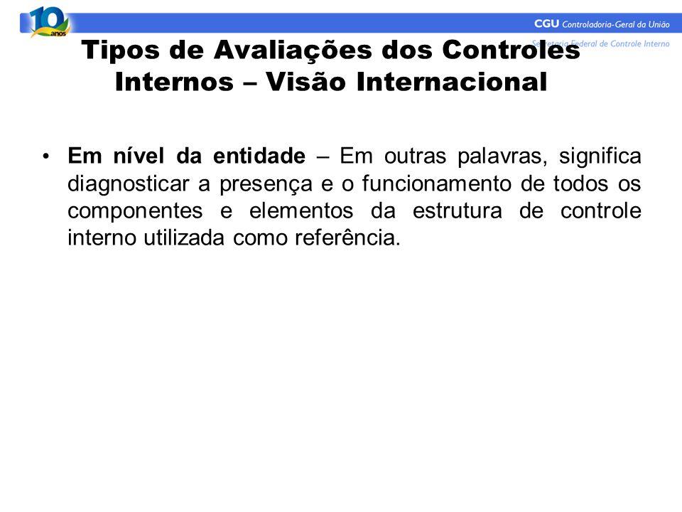 Tipos de Avaliações dos Controles Internos – Visão Internacional Em nível da entidade – Em outras palavras, significa diagnosticar a presença e o func