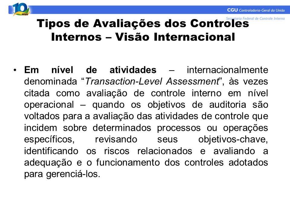 """Tipos de Avaliações dos Controles Internos – Visão Internacional Em nível de atividades – internacionalmente denominada """"Transaction-Level Assessment"""""""