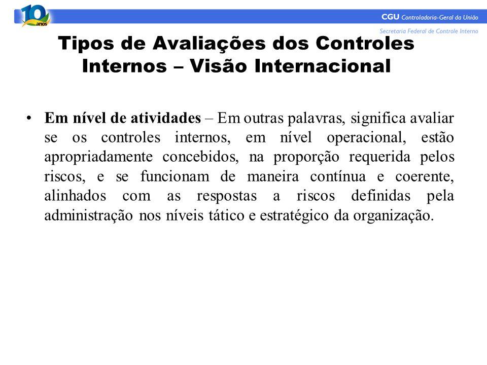 Tipos de Avaliações dos Controles Internos – Visão Internacional Em nível de atividades – Em outras palavras, significa avaliar se os controles intern