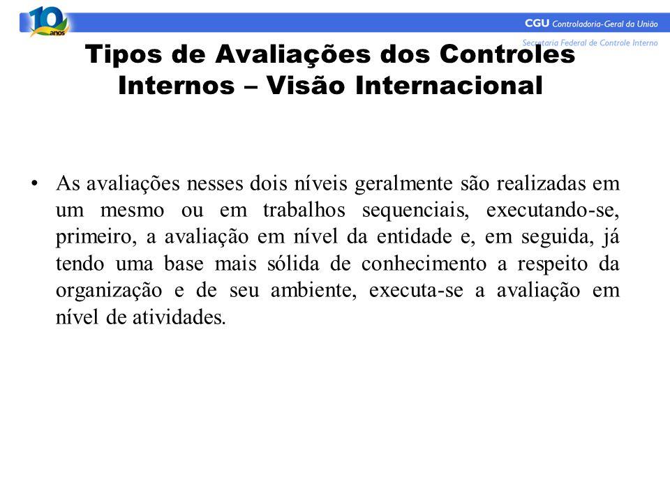 Tipos de Avaliações dos Controles Internos – Visão Internacional As avaliações nesses dois níveis geralmente são realizadas em um mesmo ou em trabalho