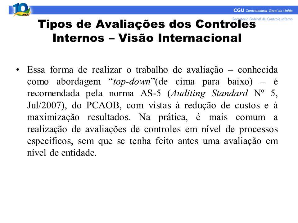 """Tipos de Avaliações dos Controles Internos – Visão Internacional Essa forma de realizar o trabalho de avaliação – conhecida como abordagem """"top-down""""("""