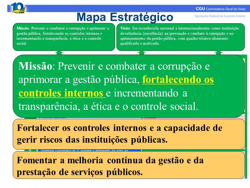 Mapa Estratégico Objetivos Estratégicos Infraestrutura Pessoas Missão: Prevenir e combater a corrupção e aprimorar a gestão pública, fortalecendo os c