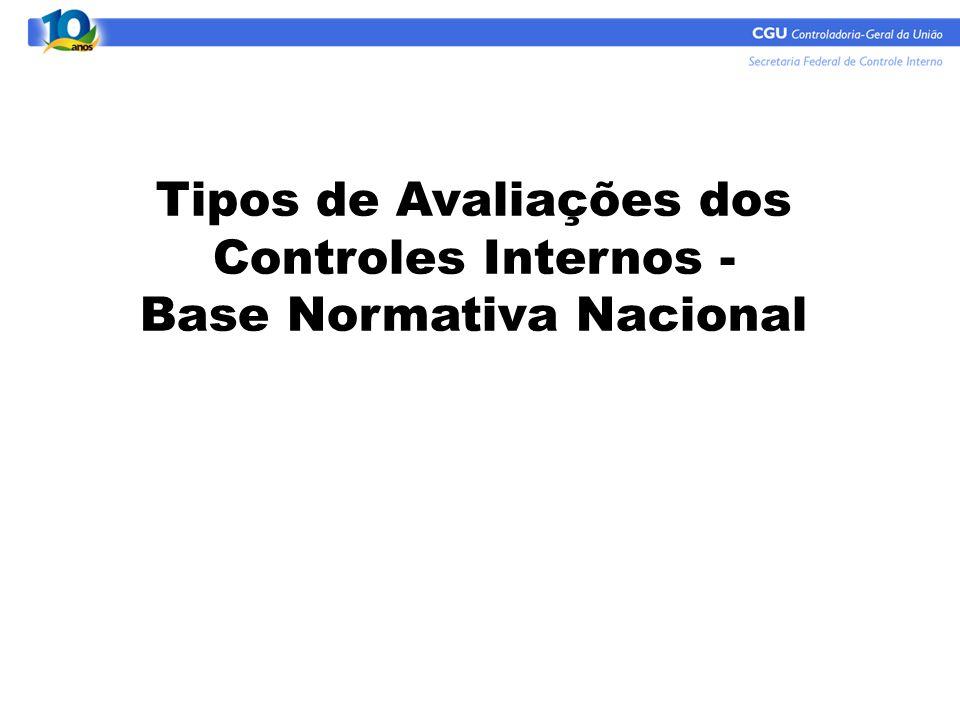 Tipos de Avaliações dos Controles Internos - Base Normativa Nacional