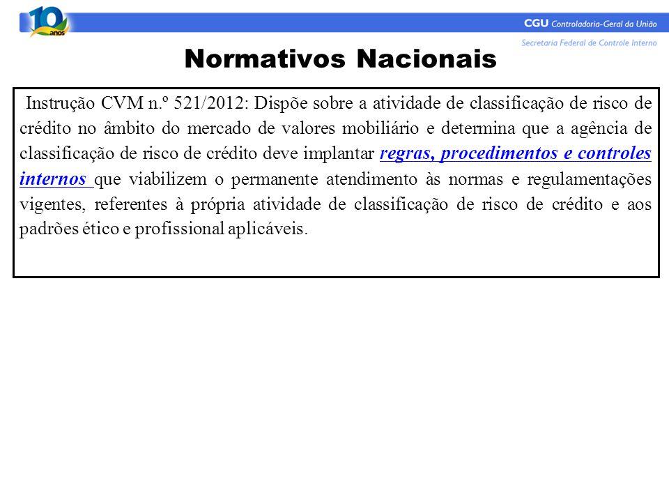 Normativos Nacionais -Instrução CVM n.º 521/2012: Dispõe sobre a atividade de classificação de risco de crédito no âmbito do mercado de valores mobili