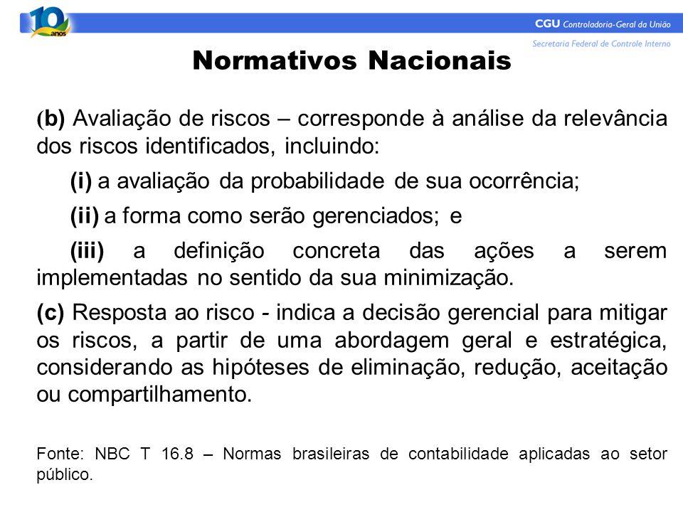 Normativos Nacionais ( b) Avaliação de riscos – corresponde à análise da relevância dos riscos identificados, incluindo: (i) a avaliação da probabilid