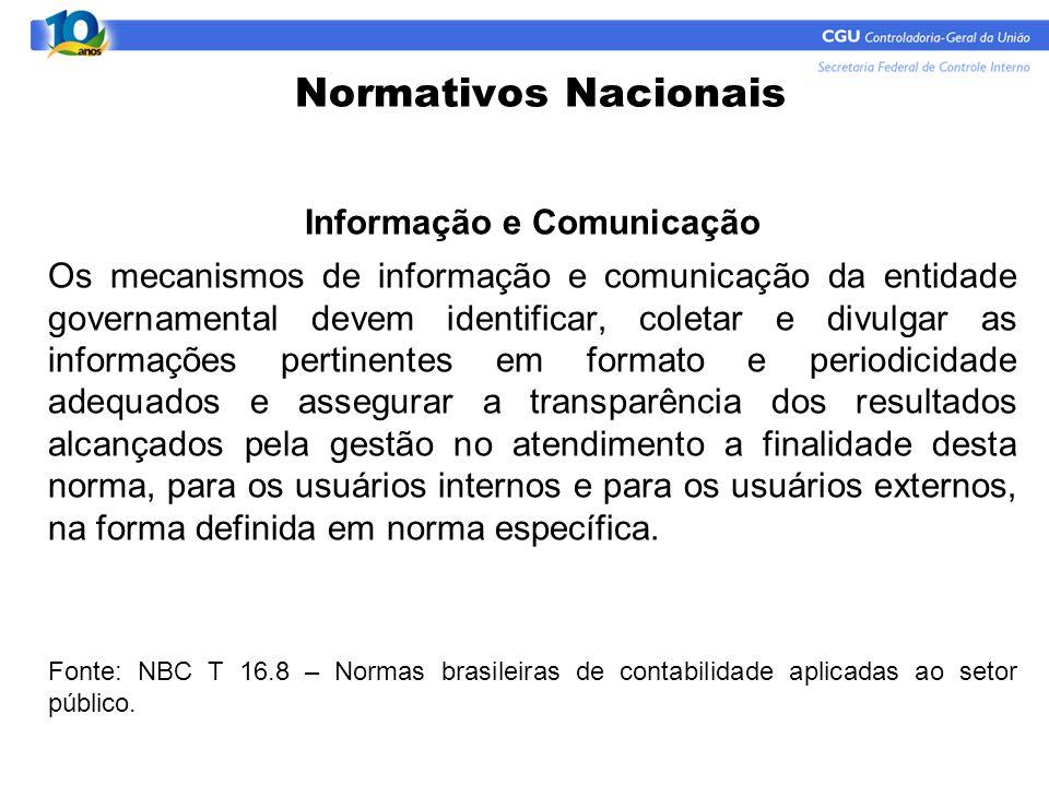 Normativos Nacionais Informação e Comunicação Os mecanismos de informação e comunicação da entidade governamental devem identificar, coletar e divulga
