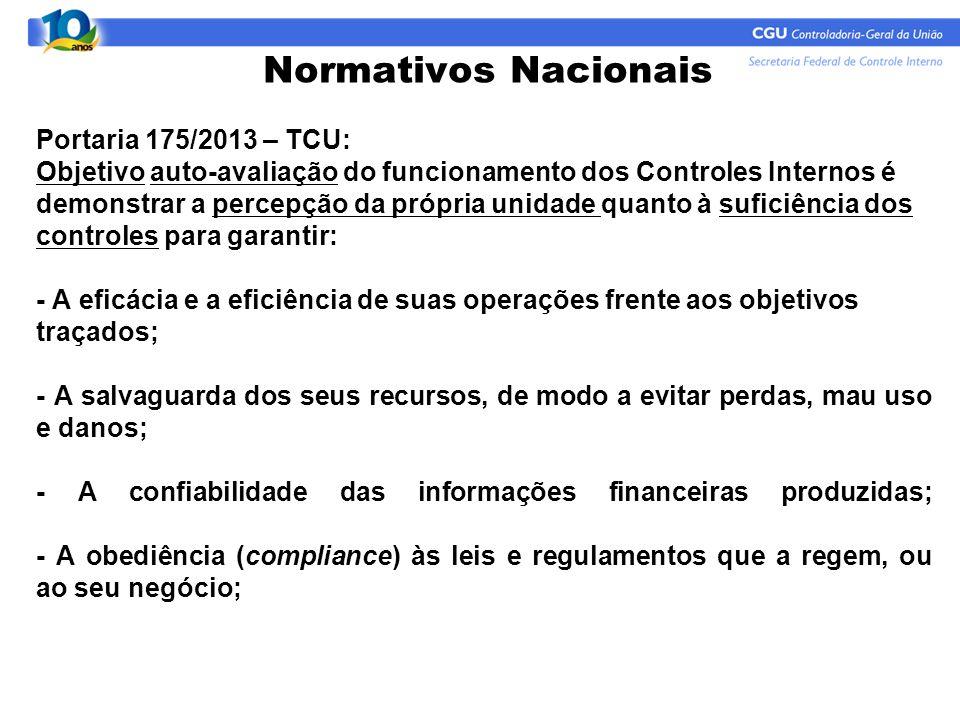Normativos Nacionais Portaria 175/2013 – TCU: Objetivo auto-avaliação do funcionamento dos Controles Internos é demonstrar a percepção da própria unid