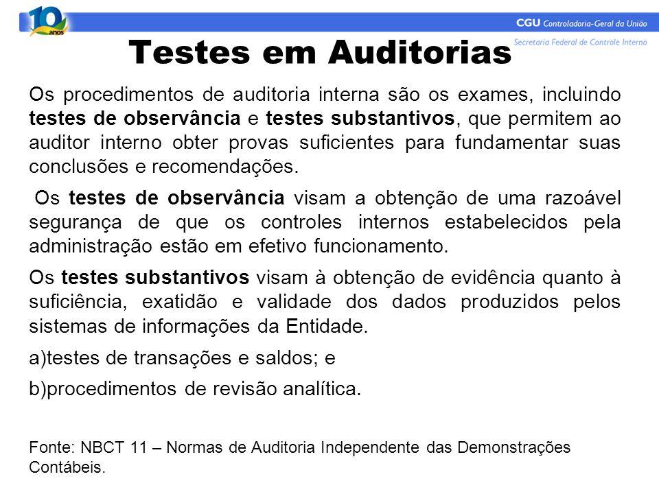 Testes em Auditorias Os procedimentos de auditoria interna são os exames, incluindo testes de observância e testes substantivos, que permitem ao audit