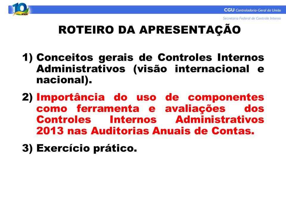 ROTEIRO DA APRESENTAÇÃO 1)Conceitos gerais de Controles Internos Administrativos (visão internacional e nacional). 2)Importância do uso de componentes