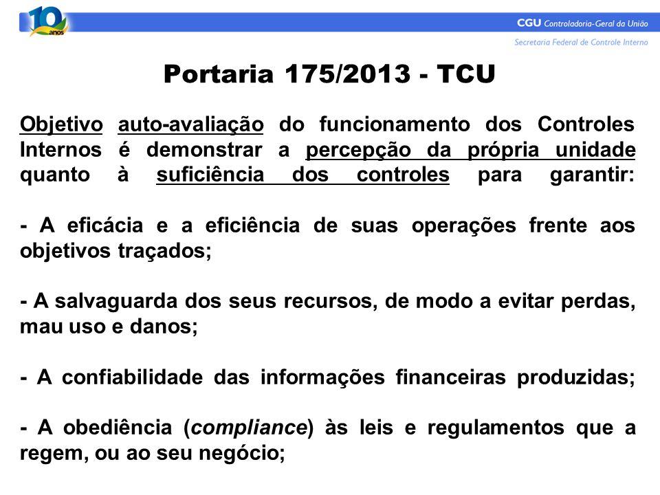 Portaria 175/2013 - TCU Objetivo auto-avaliação do funcionamento dos Controles Internos é demonstrar a percepção da própria unidade quanto à suficiênc
