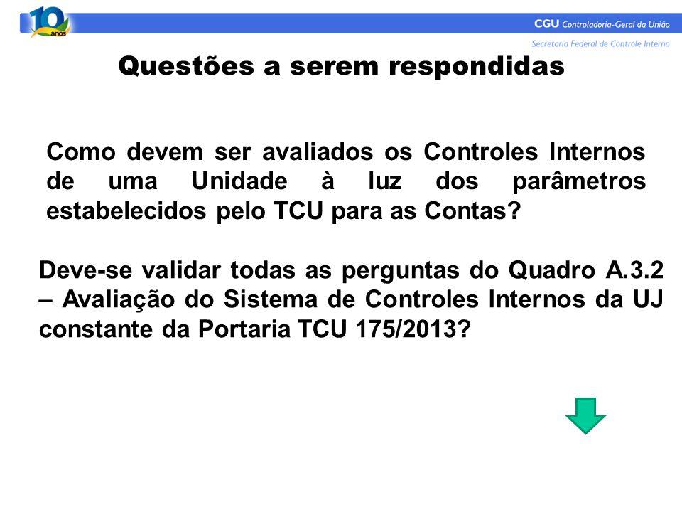 Questões a serem respondidas Como devem ser avaliados os Controles Internos de uma Unidade à luz dos parâmetros estabelecidos pelo TCU para as Contas?