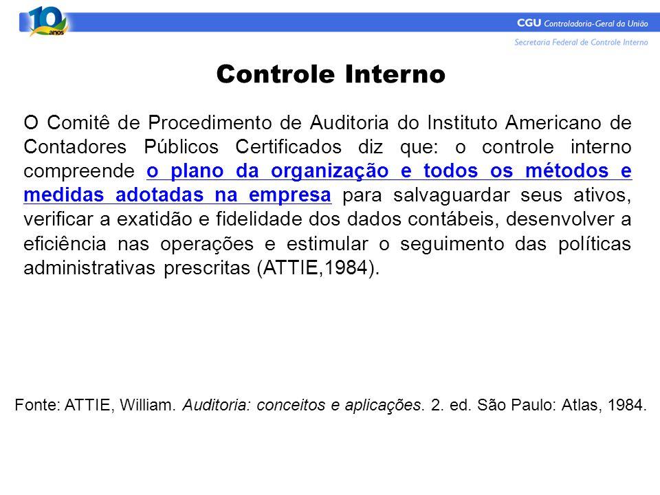 O Comitê de Procedimento de Auditoria do Instituto Americano de Contadores Públicos Certificados diz que: o controle interno compreende o plano da org