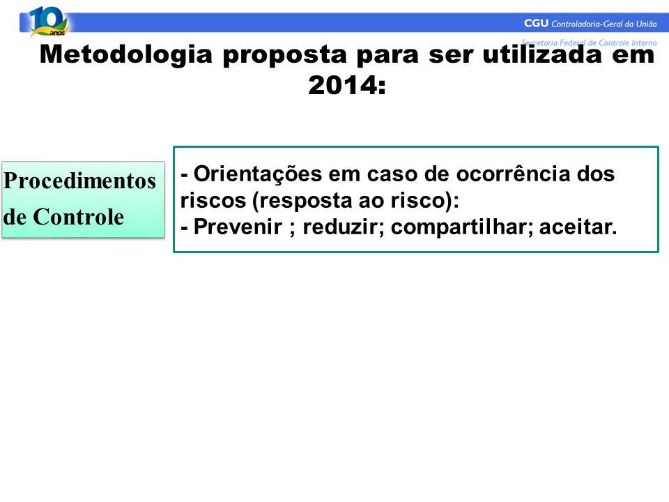 Metodologia proposta para ser utilizada em 2014: Procedimentos de Controle - Orientações em caso de ocorrência dos riscos (resposta ao risco): - Preve