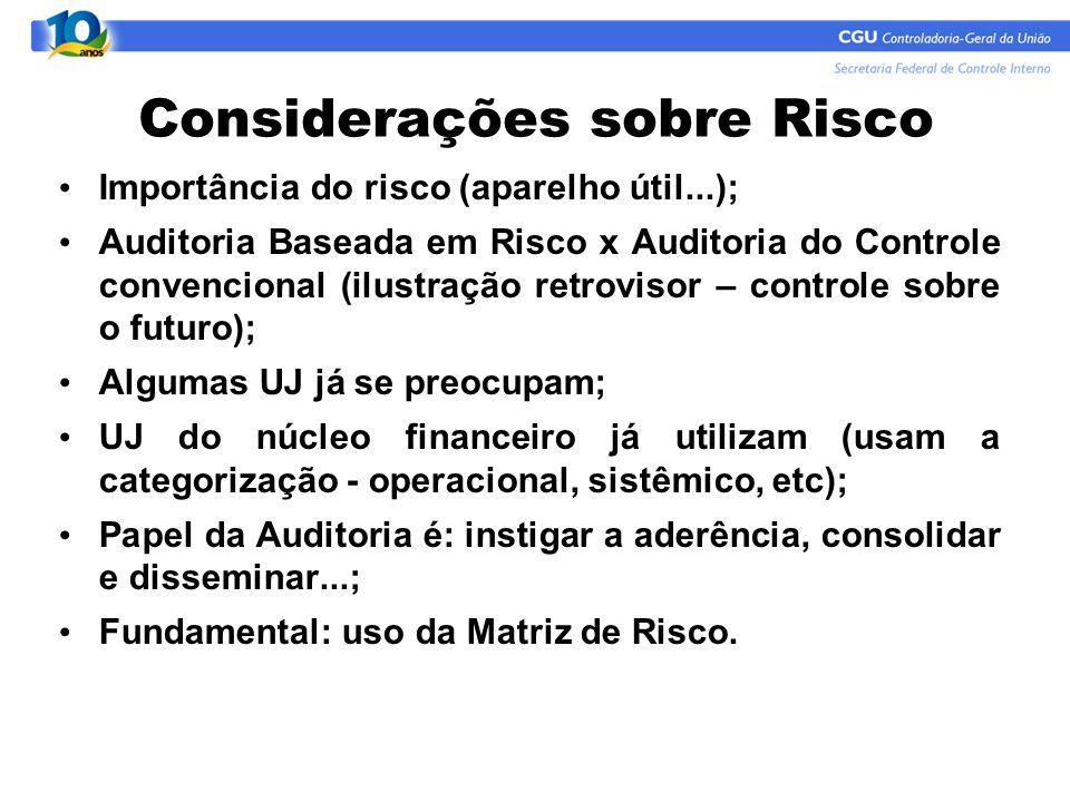 Considerações sobre Risco Importância do risco (aparelho útil...); Auditoria Baseada em Risco x Auditoria do Controle convencional (ilustração retrovi