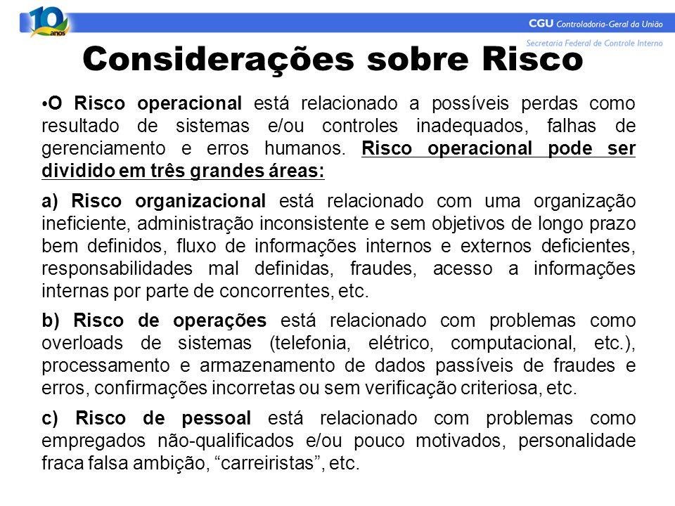 Considerações sobre Risco O Risco operacional está relacionado a possíveis perdas como resultado de sistemas e/ou controles inadequados, falhas de ger