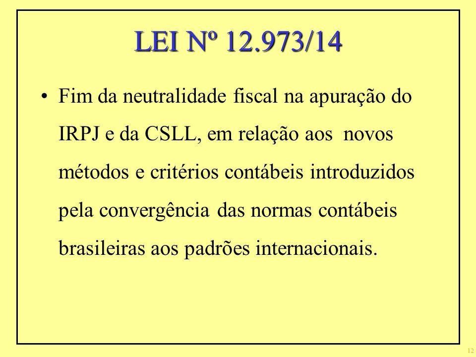 Fim da neutralidade fiscal na apuração do IRPJ e da CSLL, em relação aos novos métodos e critérios contábeis introduzidos pela convergência das normas