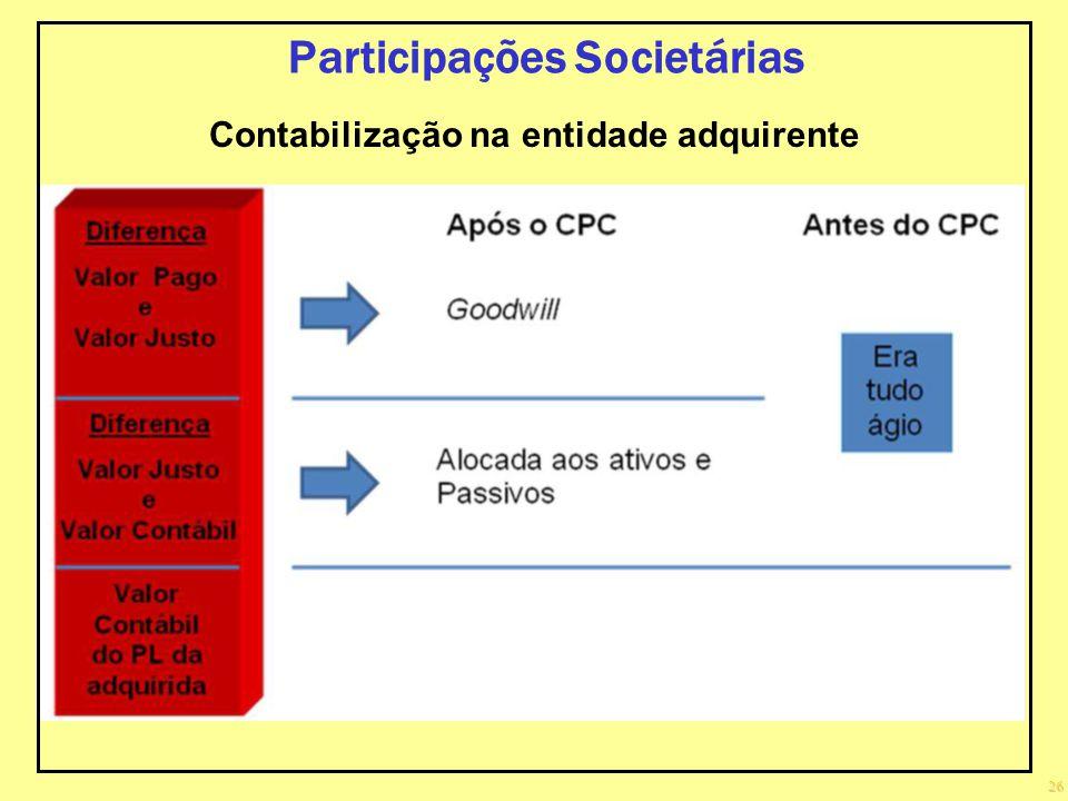 26 Participações Societárias Contabilização na entidade adquirente (método de aquisição)