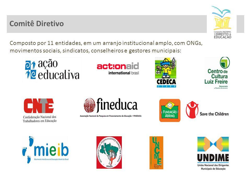 Composto por 11 entidades, em um arranjo institucional amplo, com ONGs, movimentos sociais, sindicatos, conselheiros e gestores municipais: Comitê Diretivo
