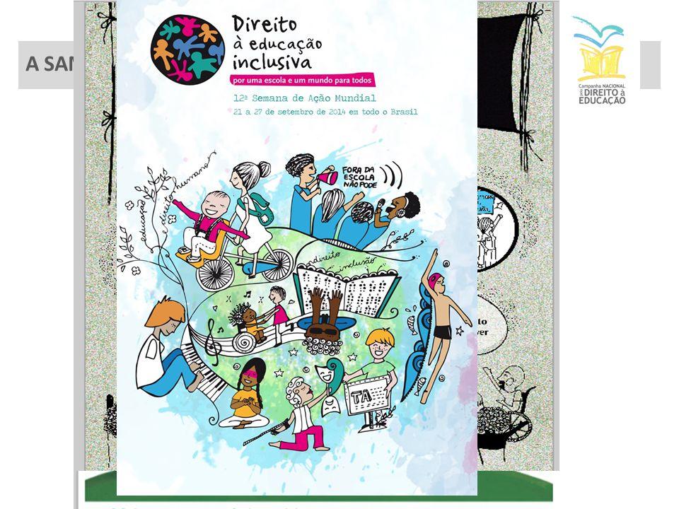 A SAM no Brasil – Mobilização social crescente pelo direito à educação 2012 – 312 inscrições 2013 – 498 inscrições 2014 – 2.221 inscrições