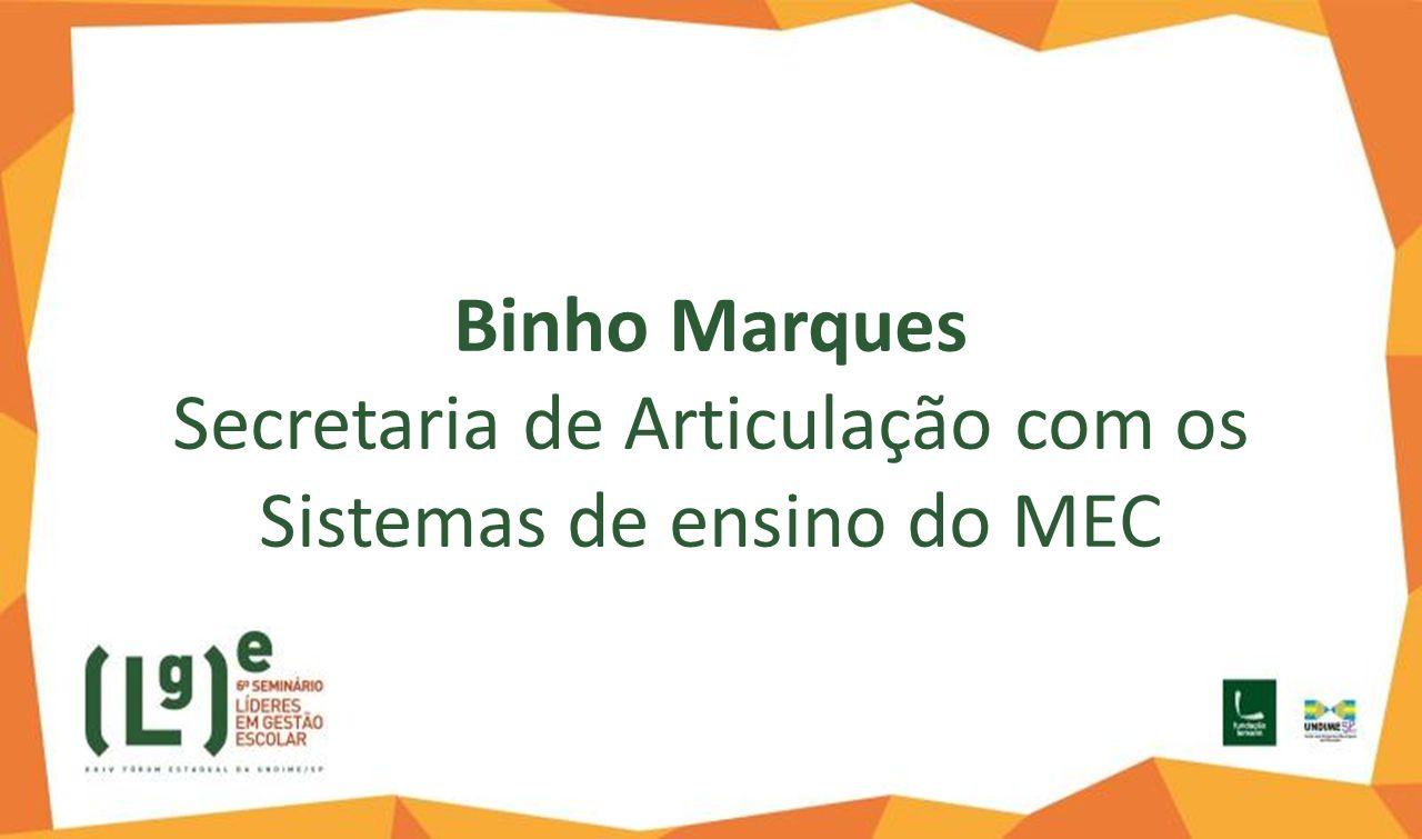 Secretaria de Articulação com os Sistemas de Ensino - SASE Planejando a Próxima Década São Paulo hoje Total de municípios AE municípios assessorados Percentual 6450922437,4%